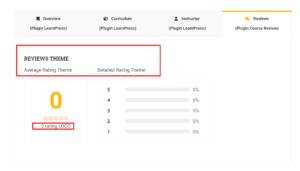 Eduma_translate_single_course_review_after